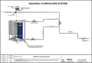 Water Chlorination